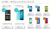 BIGLOBEスマホ 取り扱い端末を4機種追加、「P9Lite」「ZenFone MAX」「Huawei Y6」「Liquid Z330」